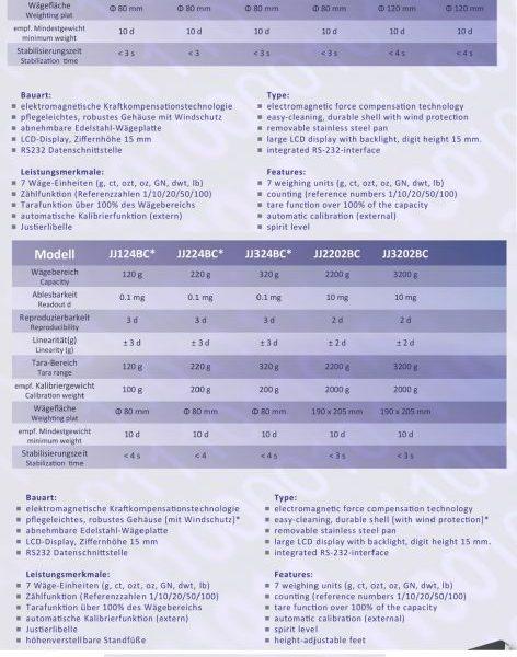 tehtnica-analitska-4
